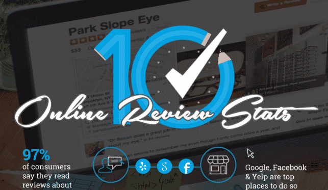 online reviews, search, seo, reputation