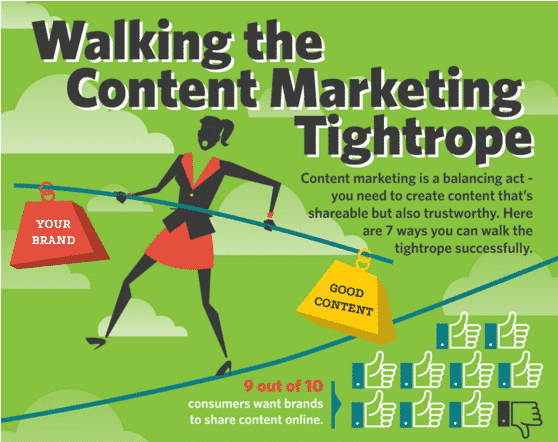 content marketing, infographic, trust, shareable