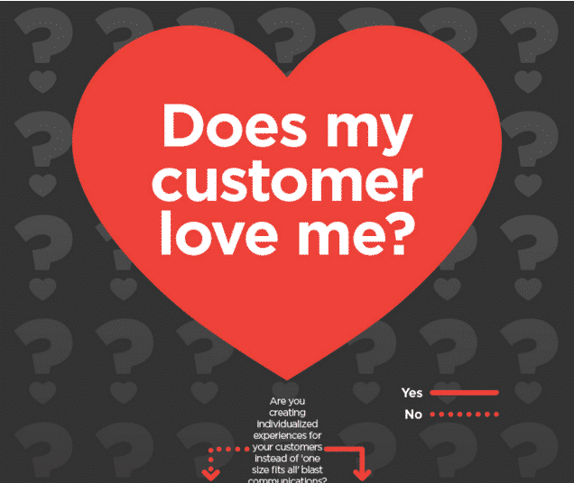 valentines day, email marketing, romance, content, brand