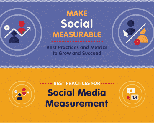 infographic, social media measurement, roi