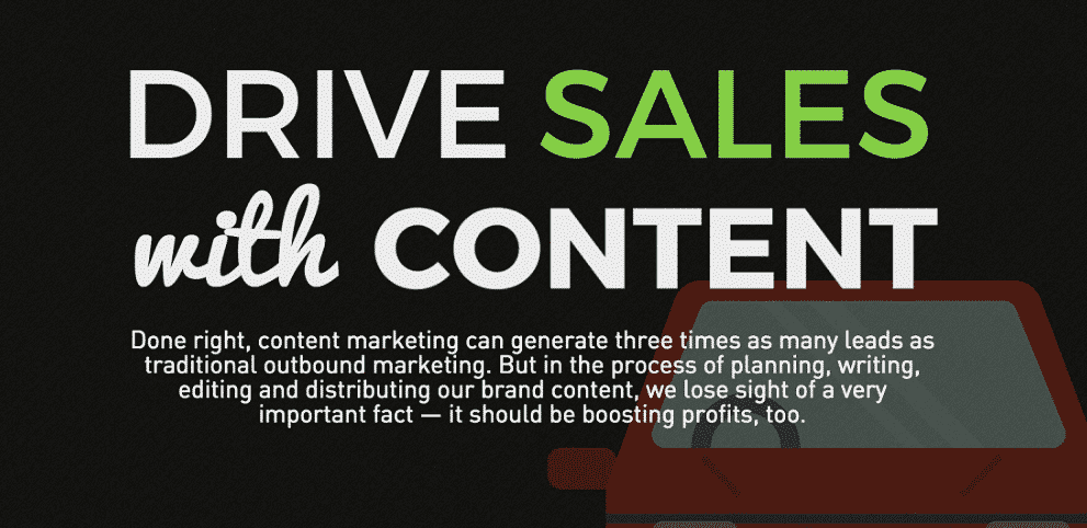 content marketing, conversion, infographic