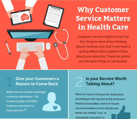 customer service, healthcare, loyalty, word of mouth