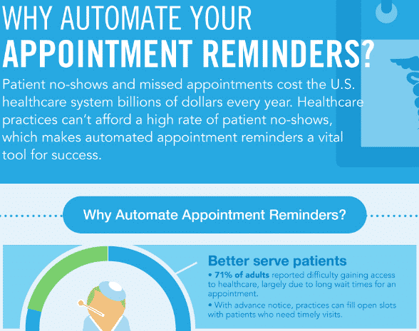 automatic appointment reminder